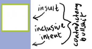 "An image explaining the structure of the satirical GenCon icons. A blank icon area is labelled ""insult""; a blank text area is labelled ""inclusive intent""; the combination is labelled ""contradictory bullshit""."
